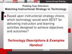plotting your direction matching instructional strategy to technology