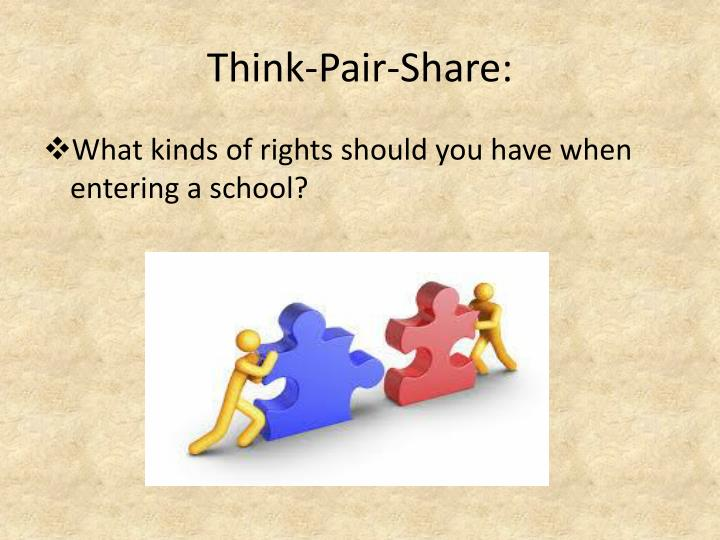 Think-Pair-Share: