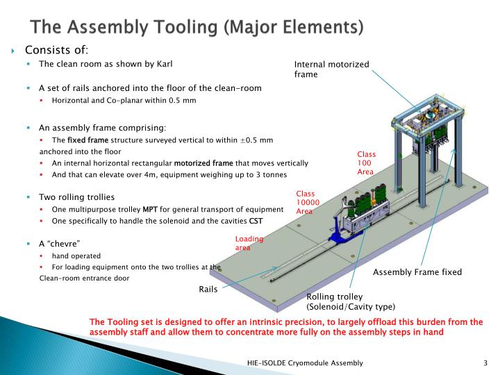 The assembly tooling major elements