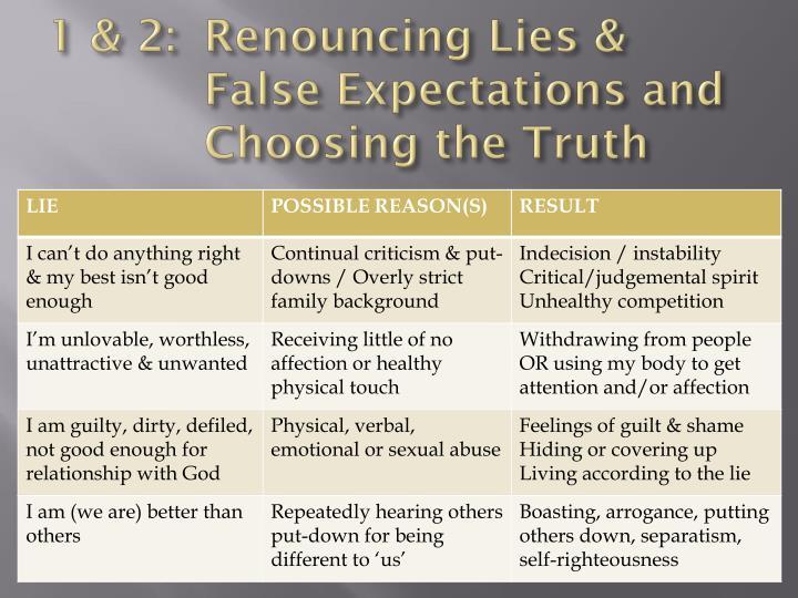 1 & 2:Renouncing Lies &