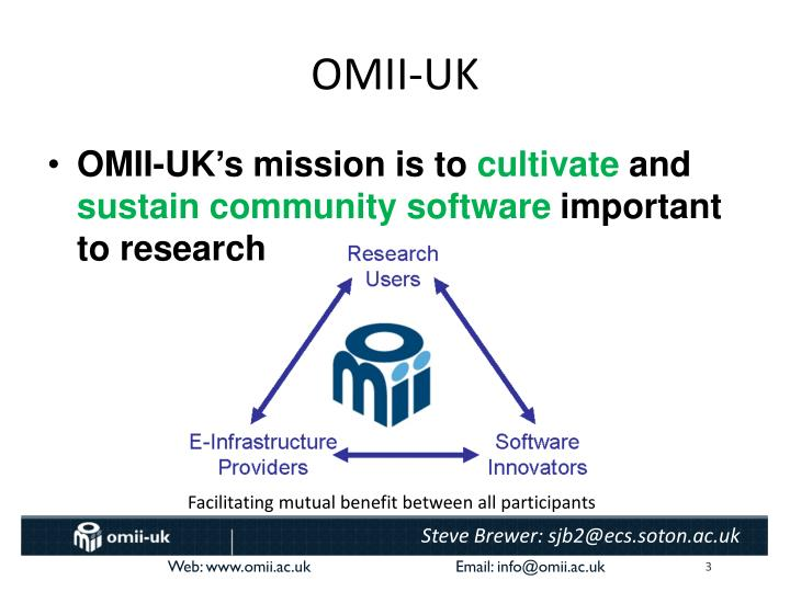 OMII-UK