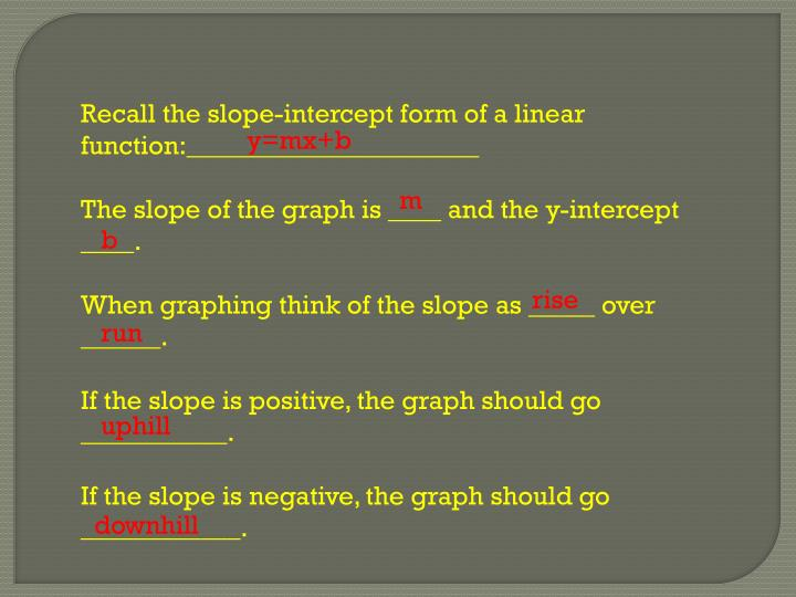 Recall the slope-intercept form of a linear function:______________________