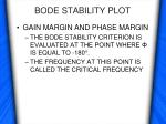 bode stability plot12