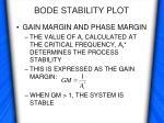 bode stability plot13