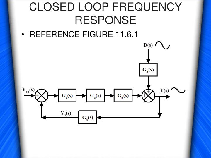 Closed Loop Frequency Response