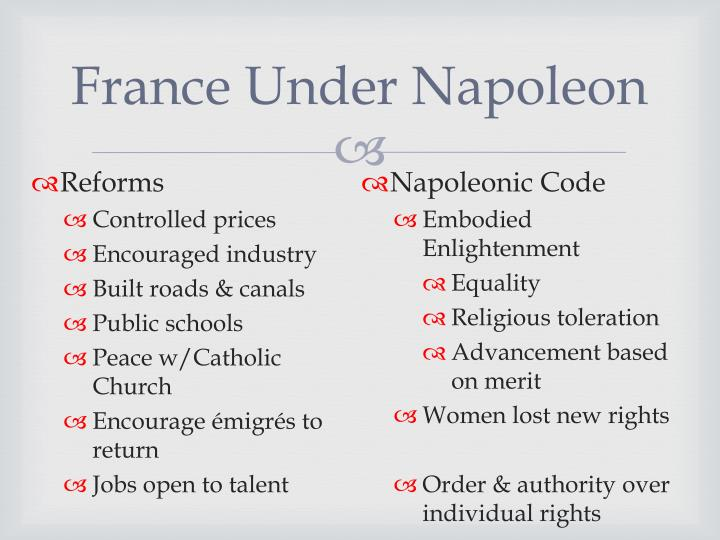 France Under Napoleon