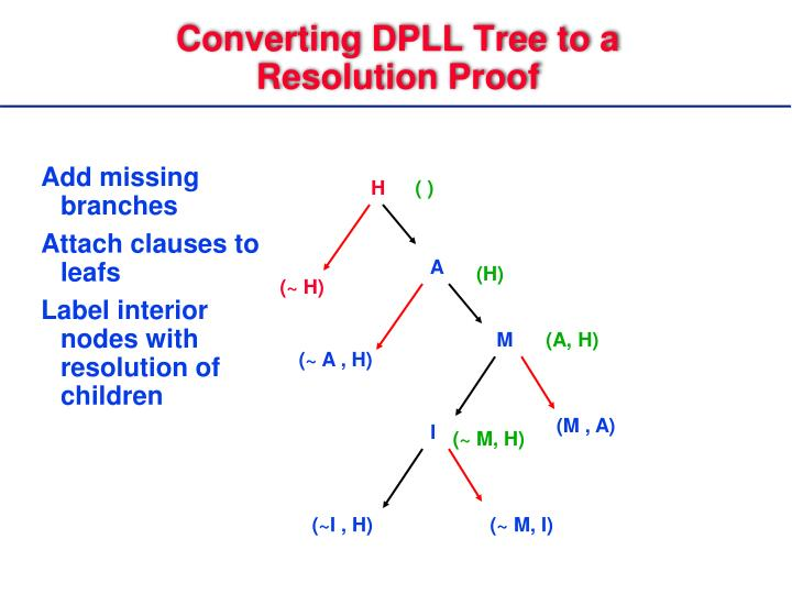 Converting DPLL Tree to a Resolution Proof