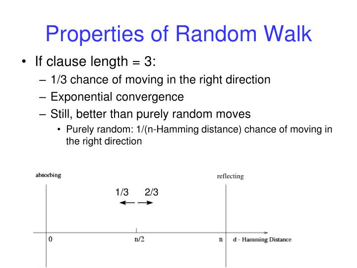 Properties of Random Walk