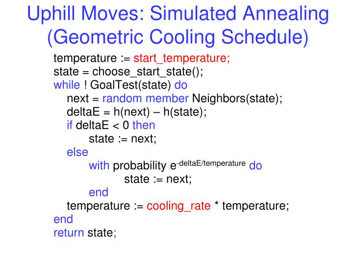 Uphill Moves: Simulated Annealing (Geometric Cooling Schedule)