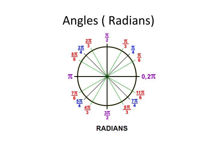 Angles ( Radians)