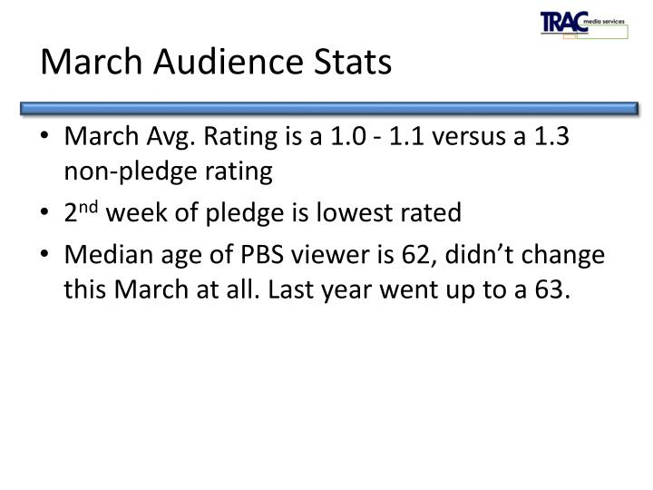 March Audience Stats