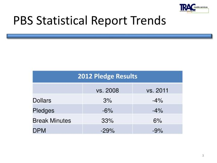 Pbs statistical report trends