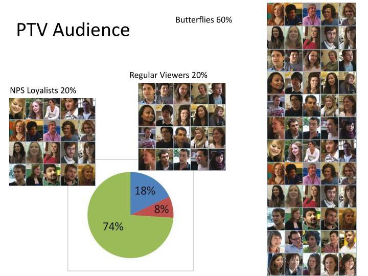 PTV Audience