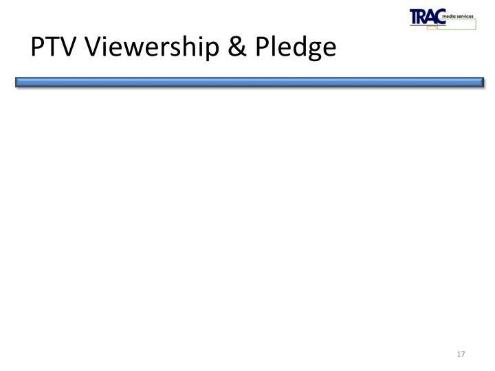 PTV Viewership & Pledge