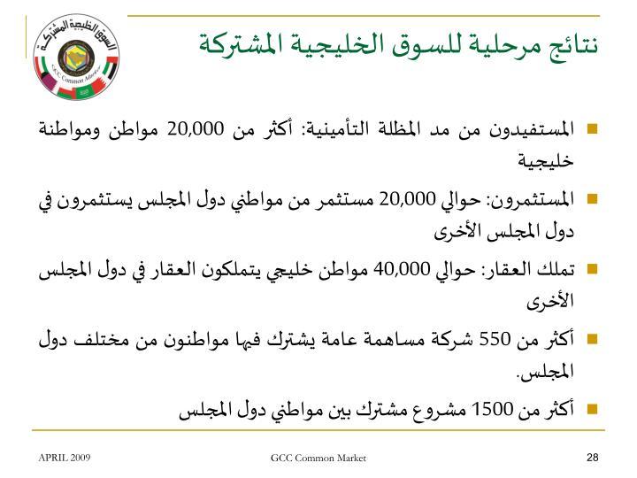 نتائج مرحلية للسوق الخليجية المشتركة