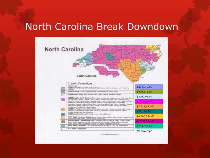 North Carolina Break