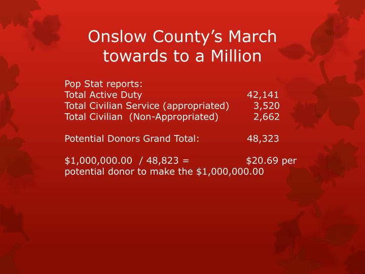 Onslow County's March