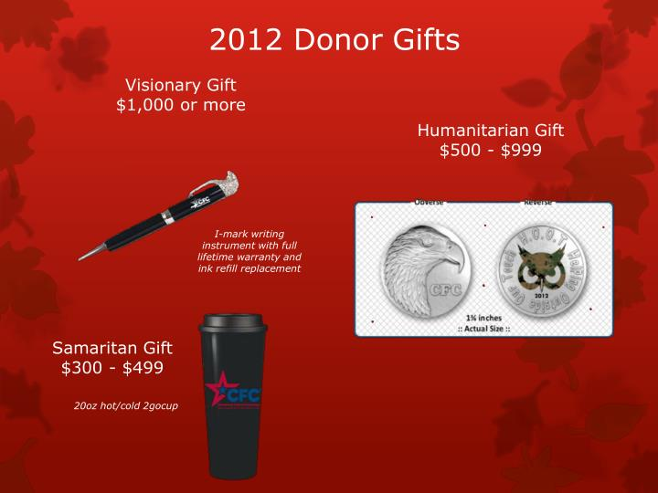2012 Donor Gifts