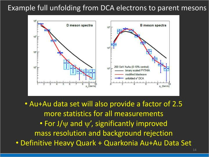 Example full unfolding from DCA electrons to parent mesons