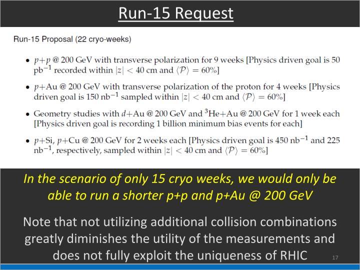Run-15 Request