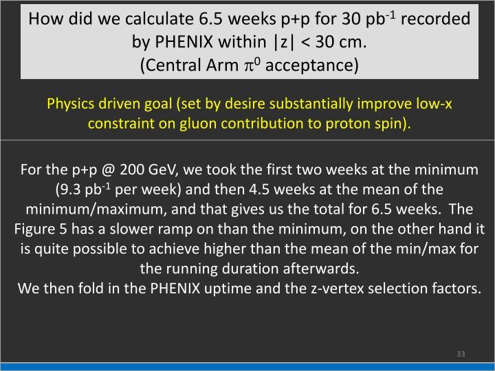How did we calculate 6.5 weeks