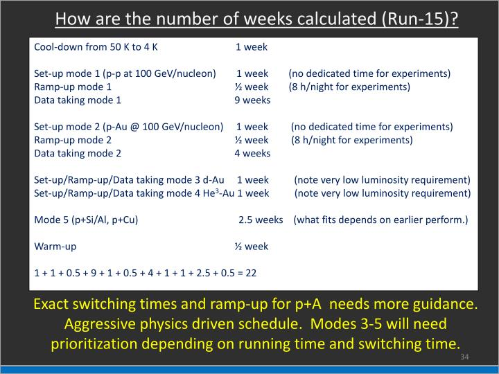 How are the number of weeks calculated (Run-15)?