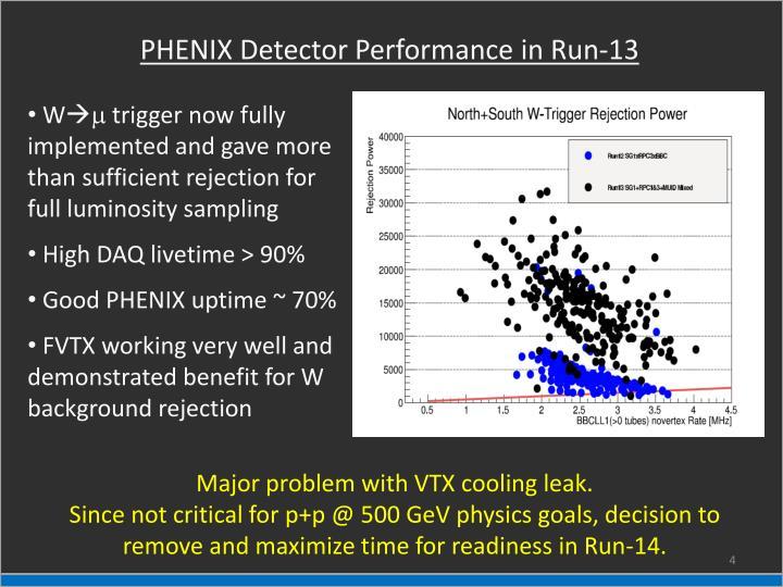 PHENIX Detector Performance in Run-13