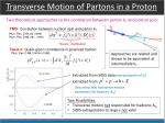transverse motion of partons in a proton