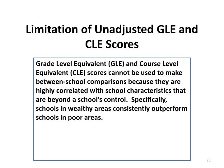 Limitation of Unadjusted GLE and CLE Scores