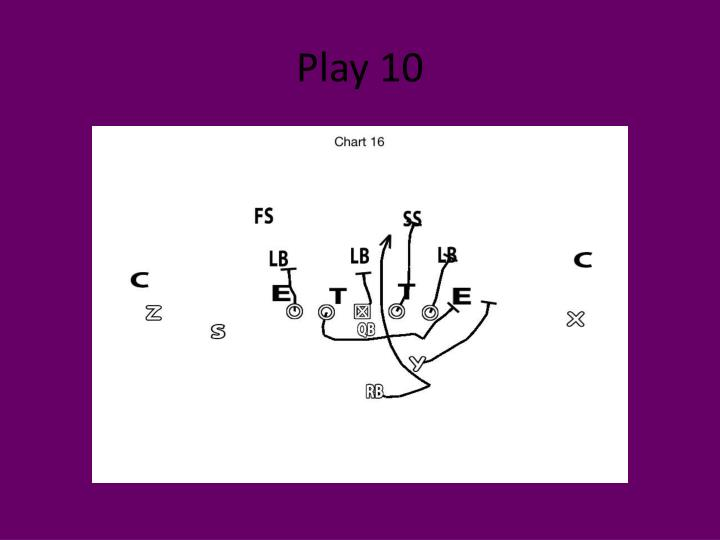 Play 10