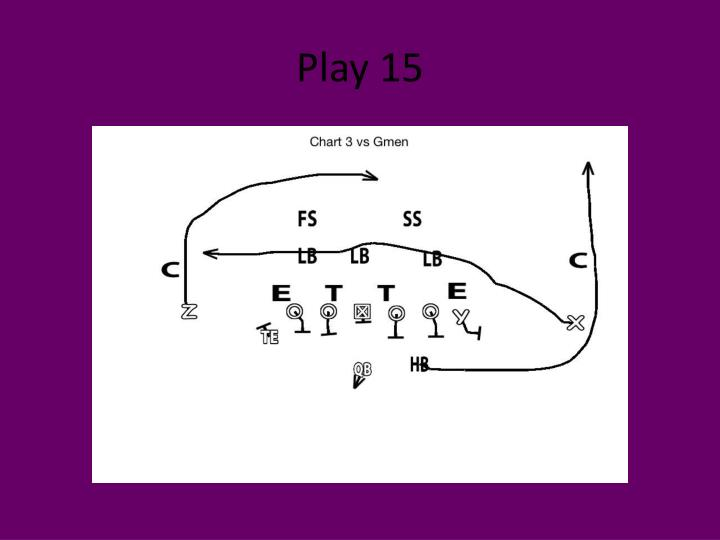 Play 15