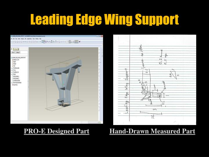 Leading Edge Wing Support