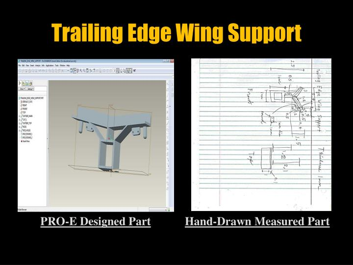 Trailing Edge Wing Support