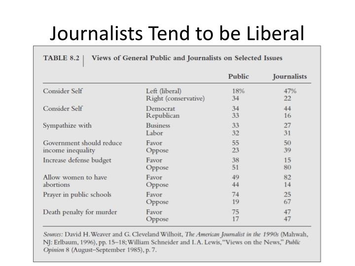 Journalists Tend to be Liberal