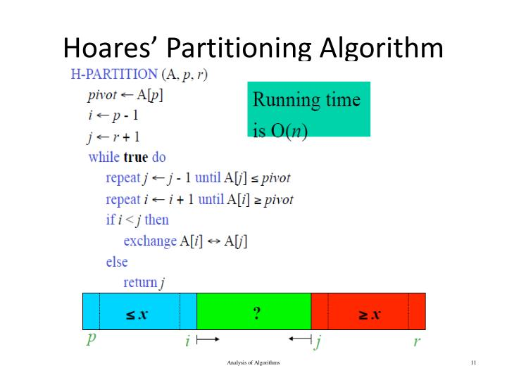 Hoares' Partitioning Algorithm