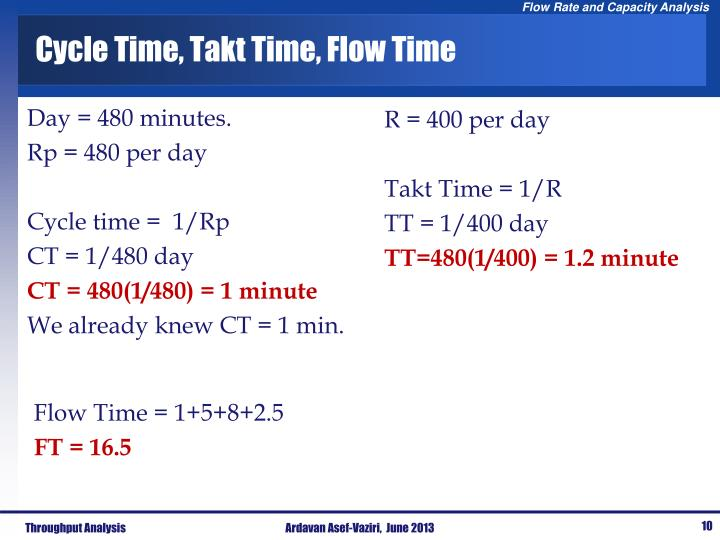 "takt time analysis Takt is the german word for ""beat,"" referring to the regularity in time with  1)  overall process analysis (opa): this is a one-time analysis that."