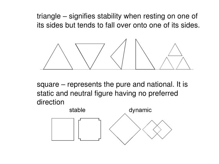triangle – signifies stability when resting on one of its sides but tends to fall over onto one of its sides.