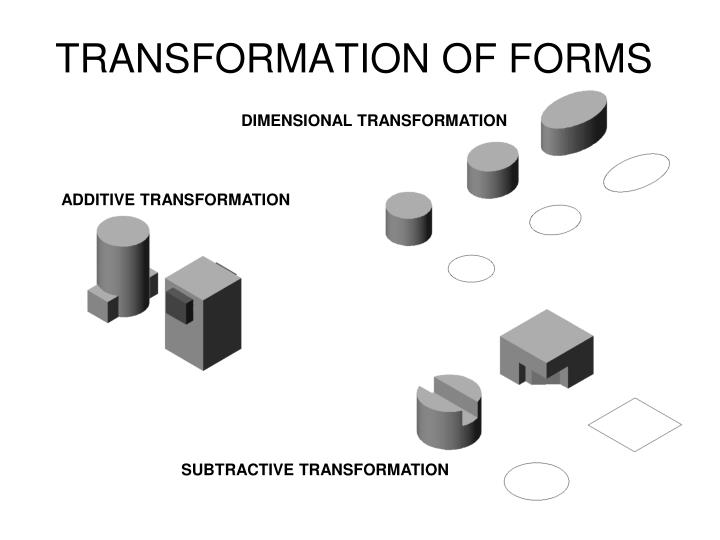 DIMENSIONAL TRANSFORMATION