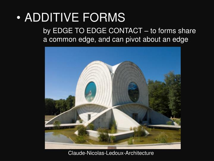 by EDGE TO EDGE CONTACT – to forms share a common edge, and can pivot about an edge