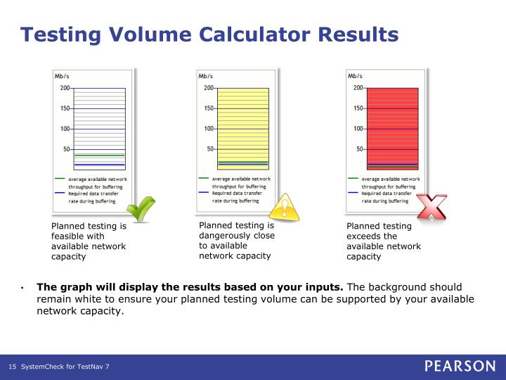 Testing Volume Calculator Results