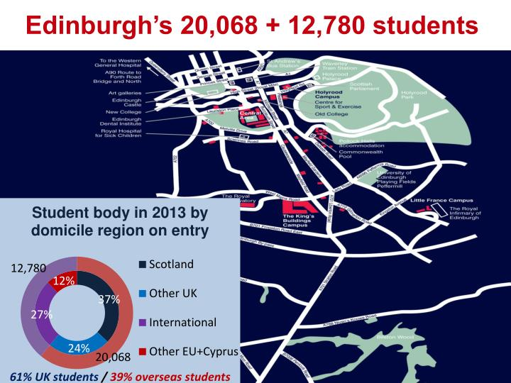 Edinburgh's 20,068 + 12,780 students