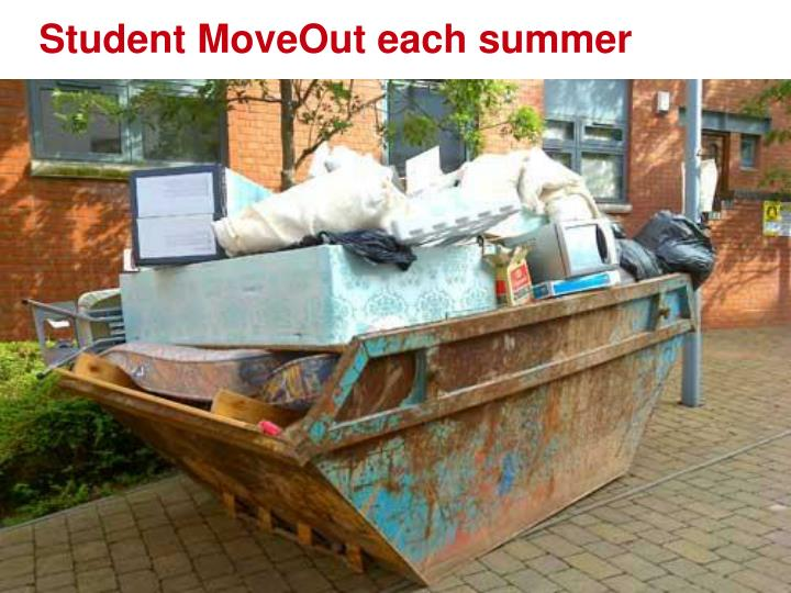 Student MoveOut each summer