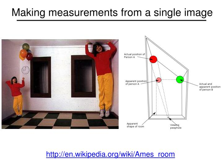 Making measurements from a single image