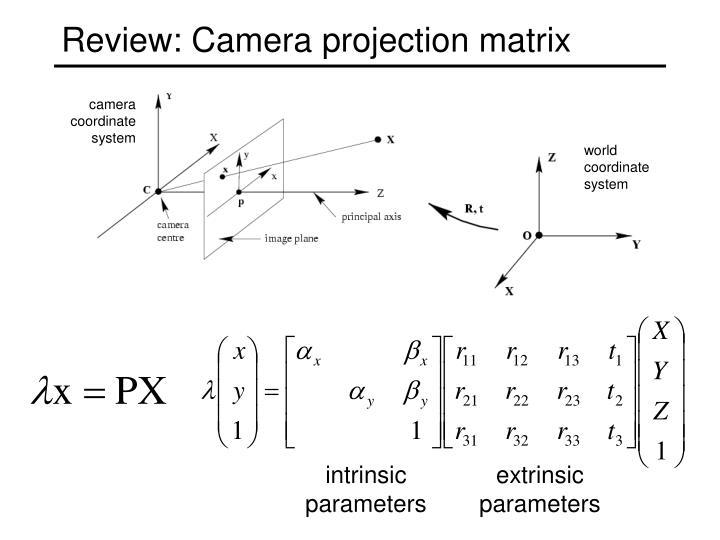 Review: Camera projection matrix