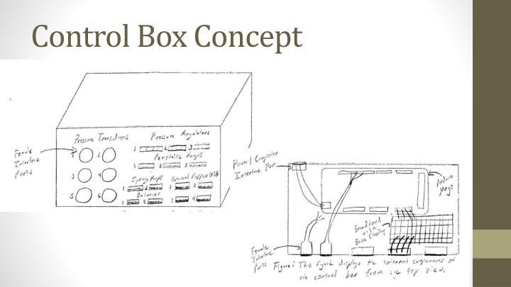 Control Box Concept