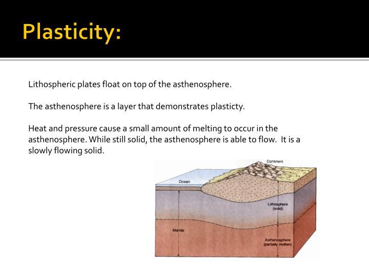 Plasticity: