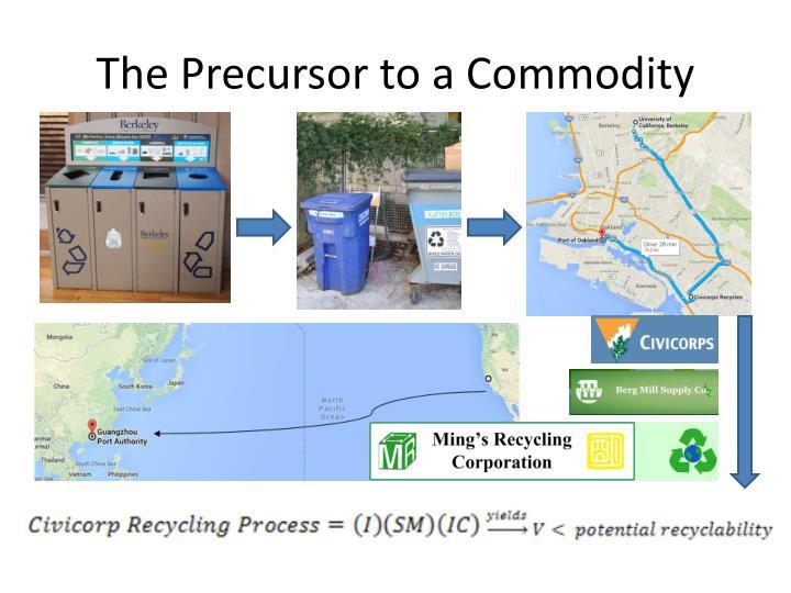 The Precursor to a Commodity