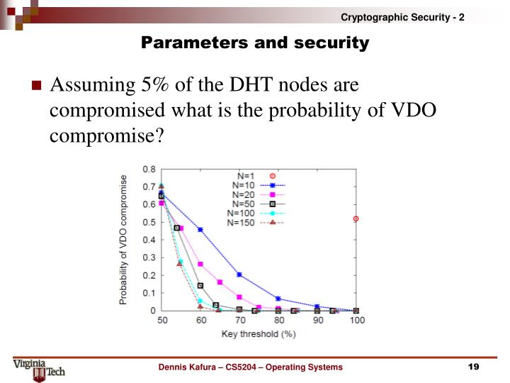 Parameters and security