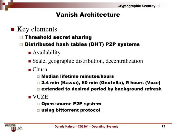 Vanish Architecture
