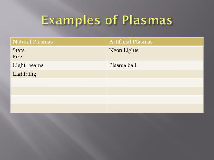 Examples of Plasmas